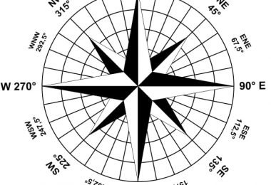 free vector compass